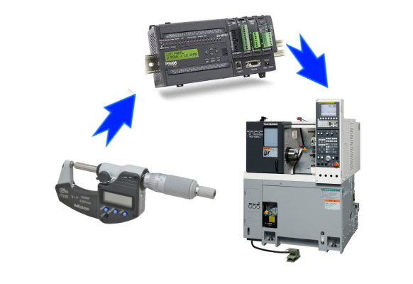 New! Automatic off-set adjustment within lathe processes and the IoT