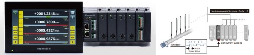 Sistema de adquisición de datos de alta velocidad (hasta 16 canales) de nueva generación.